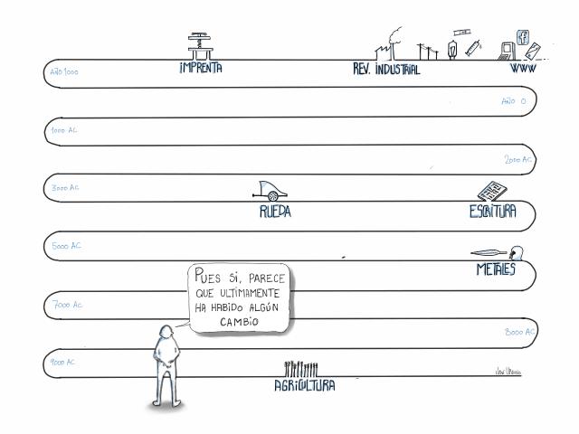 Historia de las revoluciones_Javier Urbano_3