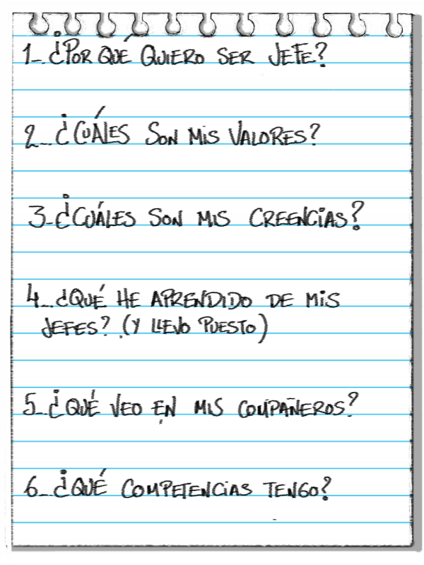 5 preguntas para el autoliderazgo - Javier Urbano